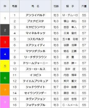 有馬記念2009枠順.jpg